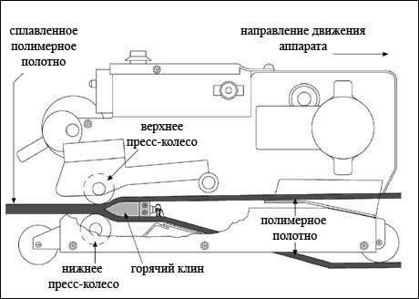 Схема сварочного аппарата с