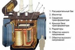 Схема устройства трансформатора для сварки