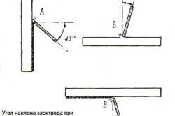 Угол наклона электрода при сварке