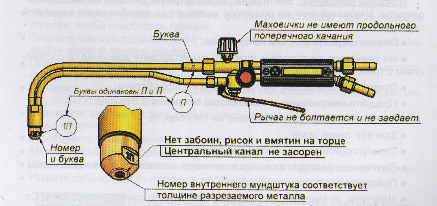 Ремонт газового резака своими руками