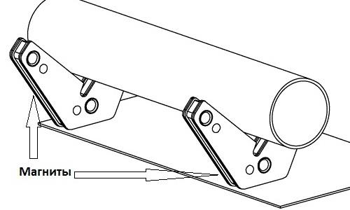 Схема установки сварочных магнитов