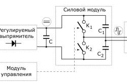 Блок-схема полумостового инвертора.
