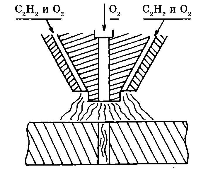 Схема поверхностной газовой