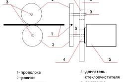 Основные части механизма сварочного полуавтомата