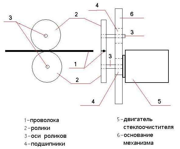Основные части механизма
