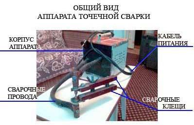 Как сшить дивандек своими руками