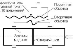 Контактная электрическая сварка
