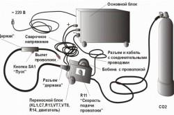 Схема аппарата для контактной сварки