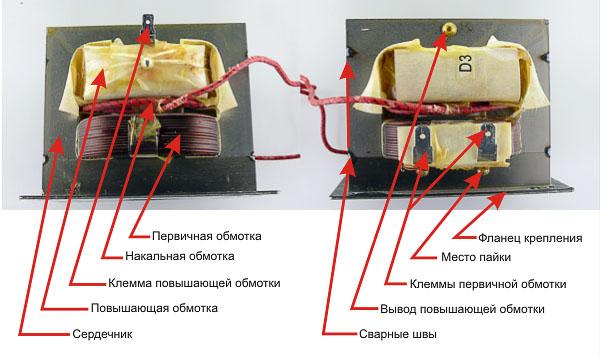 Как сделать трансформатор для выжигания молнии6