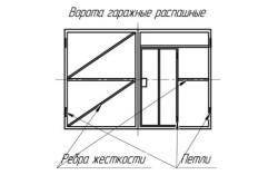 Рисунок 2. Чертеж гаражных дверей