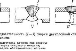 Схема особенностей сварки высоколегированных сталей