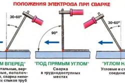 Положение электрода при сварке деталей