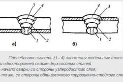 Последовательность наложения отдельных слоев при односторонней сварке двухслойных сталей