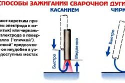 Способы зажигания электрода