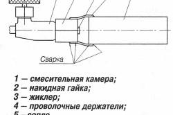 Схема бутановой горелки