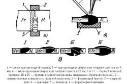 Схема использования угольной пластины