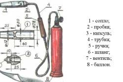 Схема устройства газовой пропановой горелки