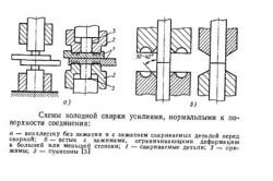 Рисунок 2. Схемы сварных соединений алюминиевых деталей