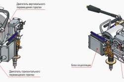 Комплекс для автоматической сварки