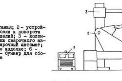 Схема комплектации поста для автоматической дуговой сварки под флюсом
