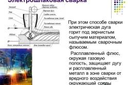 Схема электрошлаковой сварки