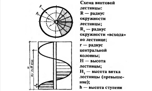 Схема сварной металлической лестницы