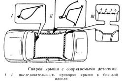 Схема сварки крыши кузова