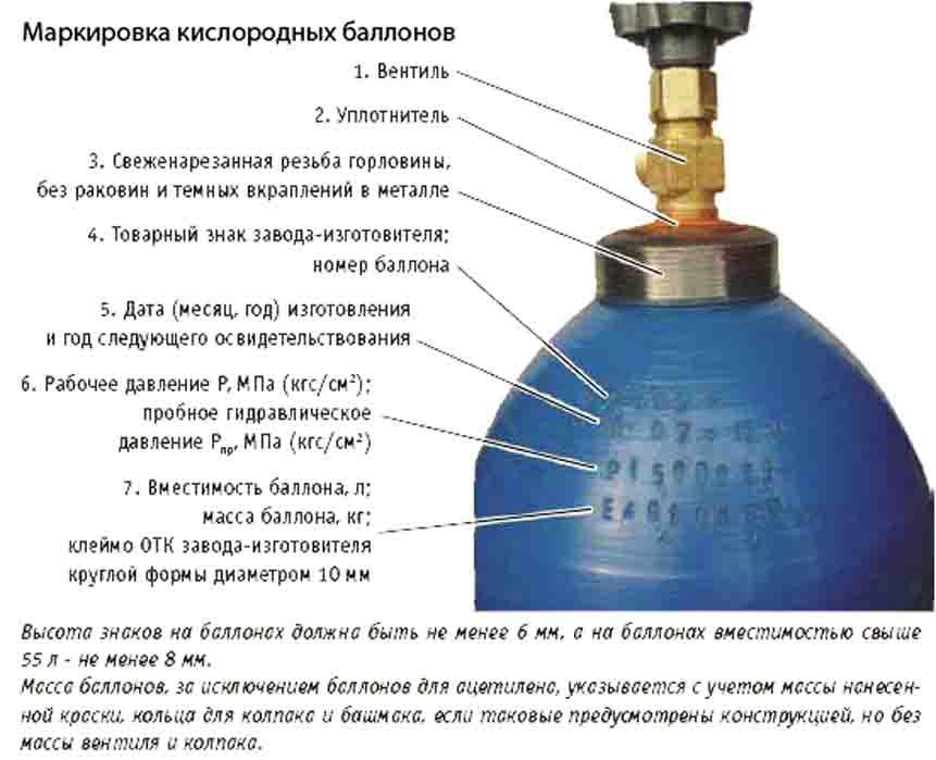 Сварочный аппарат с баллонами кислорода бензиновый инверторный генератор dde dpg2051si