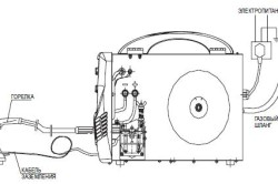 Схема подключения сварочного аппарата 380в фото 98