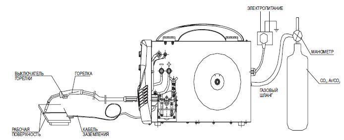 Подключения сварочного аппарата 380в сварочный аппарат готов